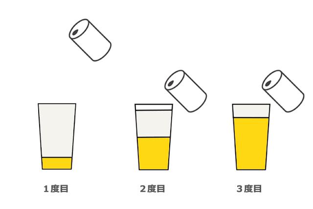 ビール 三度注ぎ beer  rayes レイエス スクエア ダブルウォールグラス