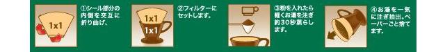 淹れ方 ドリップ メリタ 珈琲 コーヒー melitta coffee rayes レイエス スクエア ダブルウォールグラス